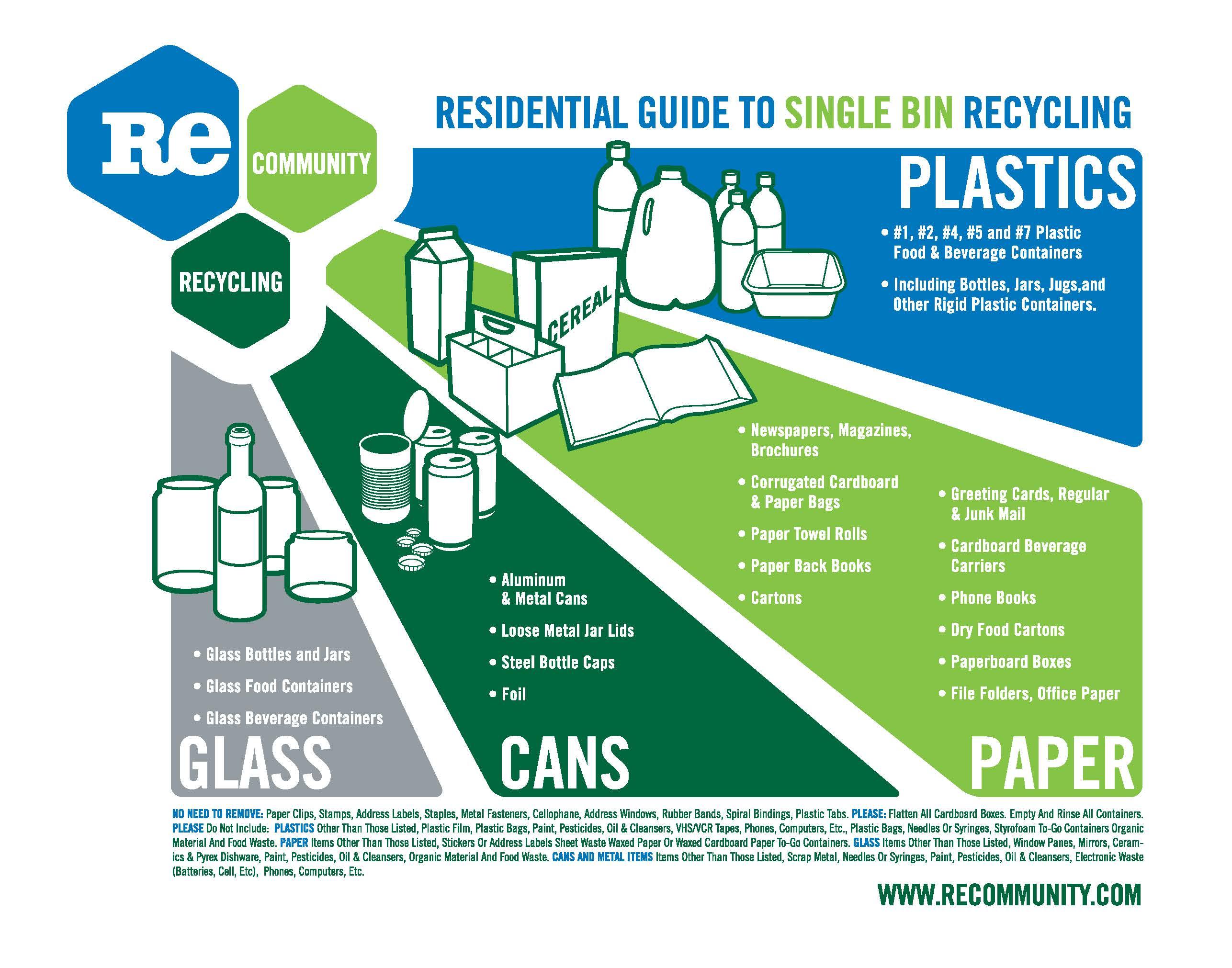 Thornbury Township Recycling